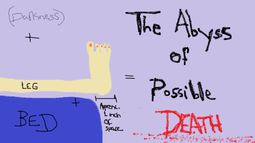 The Abyss of Possible DEATH